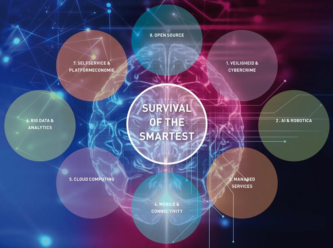 Trendpaper-serie 'Survival of the smartest': de onderwerpen