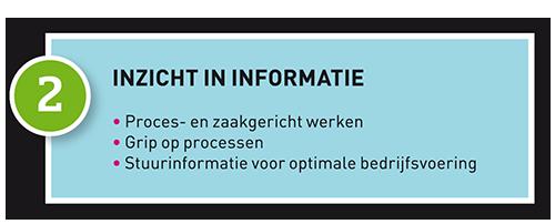 FASE 2 - Inzicht in informatie