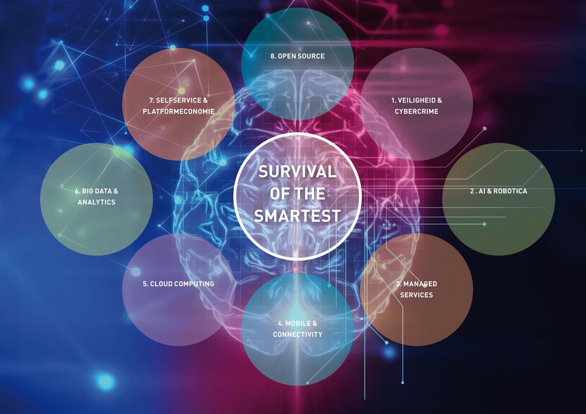 Onderwerpen van de trendpaper-serie 'Survival of the smartest'